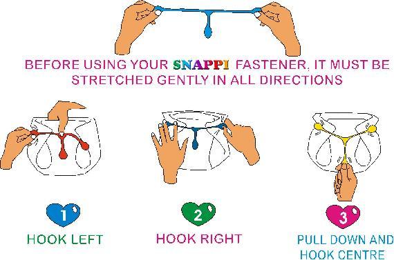 Snappi Use